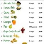 fiber-rich-foods